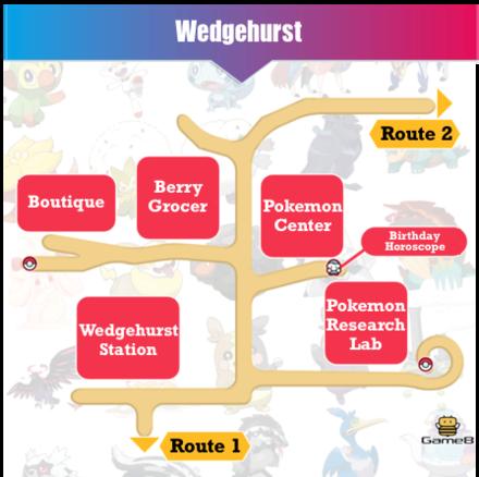 Wedgehurst