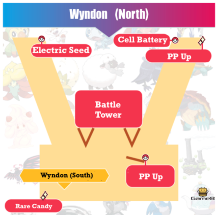 Wyndon (North)