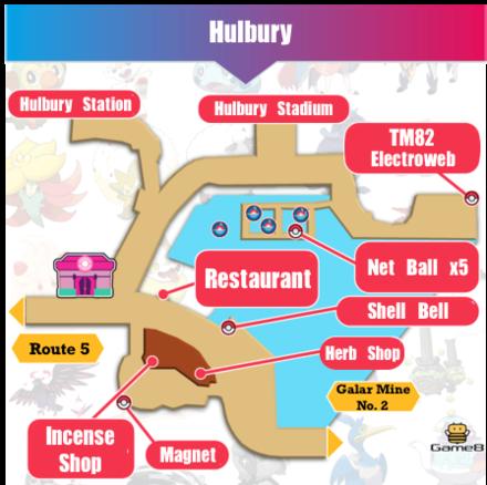 Hulbury