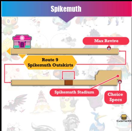 Spikemuth