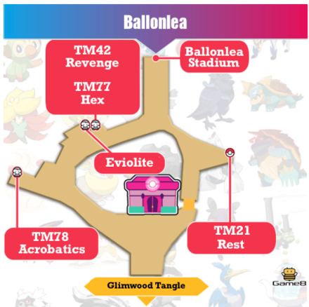 Ballonlea
