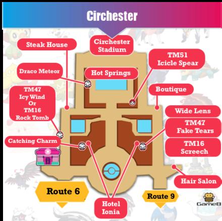 Circhester