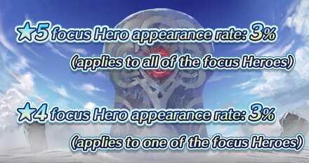 Focus Hero Appearance Rates.jpg