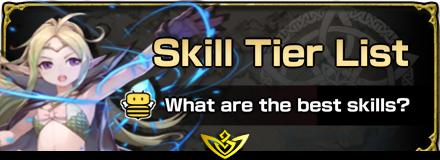 Skill Tier List