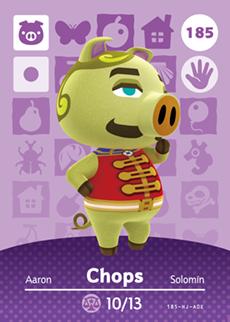 Chops Icon