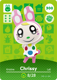 Chrissy Icon