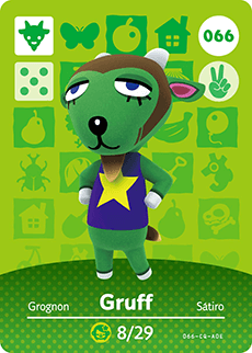 Gruff Icon