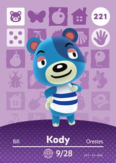 Kody Image