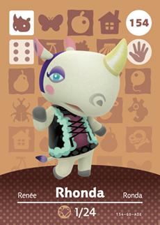Rhonda Icon