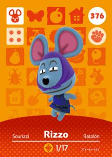 Rizzo Icon