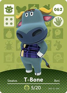 T-Bone Icon