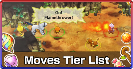 Moves Tier List.png
