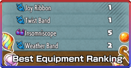 Best Equipment Ranking