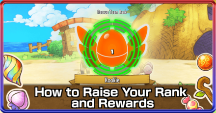 How to Raise Your Ranks Banner