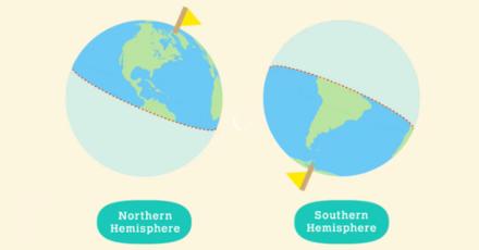 Choosing Hemispheres Header.png