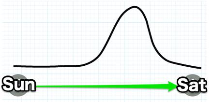 Turnip_Chart_2.png