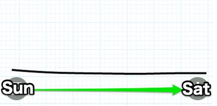 Turnip_Chart_3.png