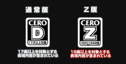 CERO Labels