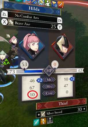 FE3H Stat Comparison - Without +4 Luck.jpg