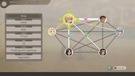 Affinty Chart.jpg