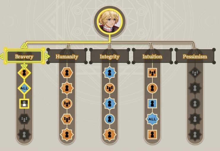extra skill trees.jpg