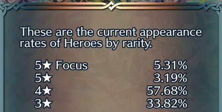 Summon Rates.png