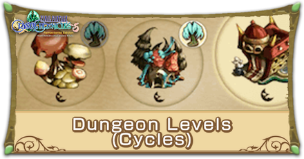 Dungeon Levels (Cycles) Banner.png
