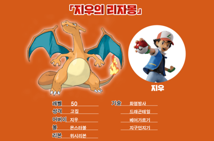 Mystery Gift from Mewtwo Strikes Back Evolution Movie - Charizard LV. 50.png