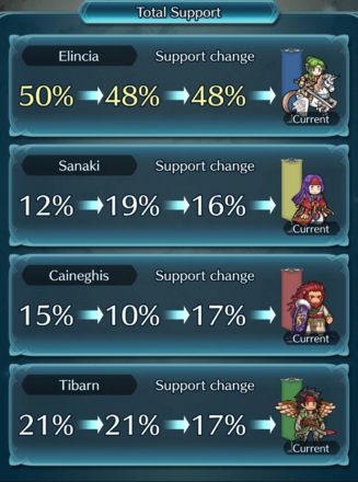 Total Support.png