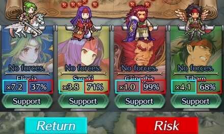 Frontline Phalanx Risk Return