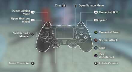 Controller Support For Pc And Mobile Genshin Impact Game8