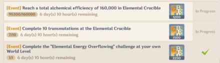 BP EXP Elemental Crucible.png