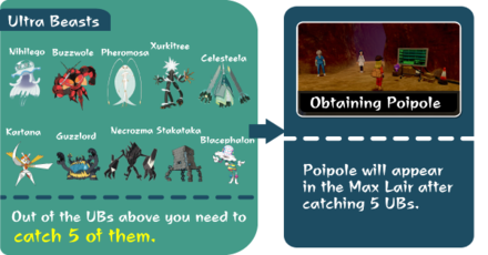 How to Get Poipole.png