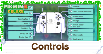 Controls and How to Play Banner Image.png