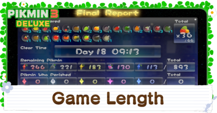 Game Length.png