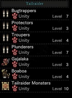 Unity Levels.png