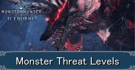 monster threat levels banner.png