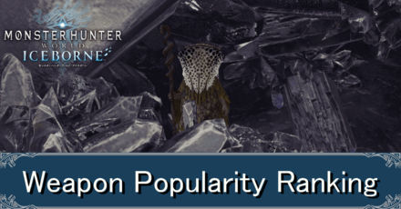 weapon popularity tier list banner.png