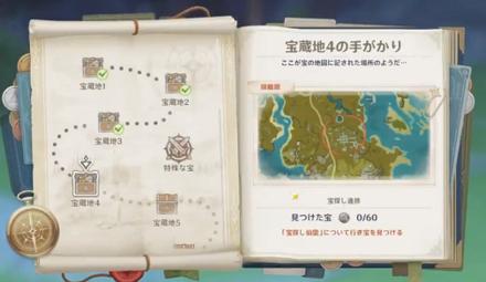 Genshin Impact - Lost Riches Menu