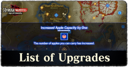 List of Upgrades.png
