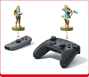 How to Use Amiibos.png