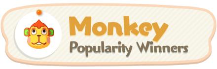 ACNH - Monkey Popularity Winners