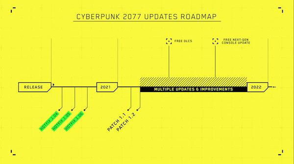 Update Roadmap 2021.png