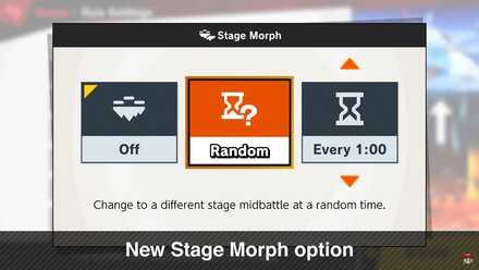 Stage Morph