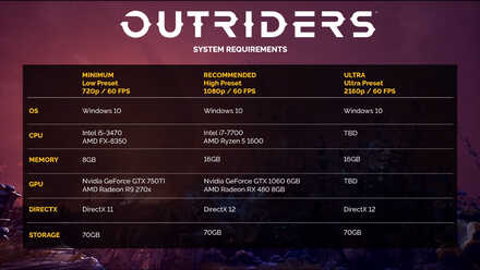 Outriders Controls and Best Settings Guide - System Requirements .jpg
