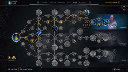 Outriders Assassin Build - Skill Tree.jpg